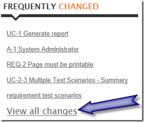 Frequently Changed section on Item page